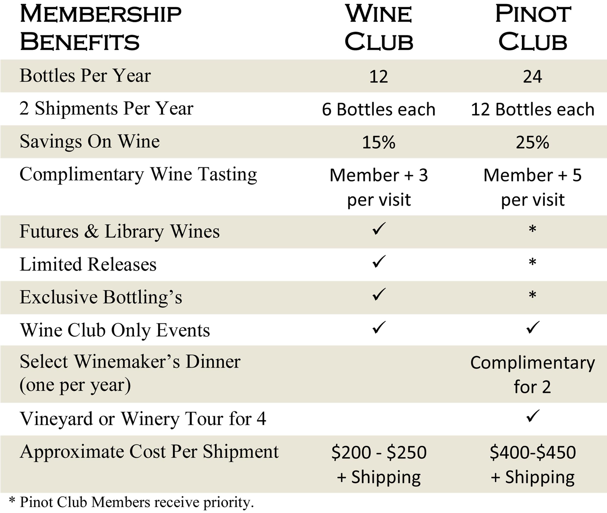 Wine Club 2015 website top A LG